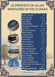 Prophets in the Quran By Islamic Posters